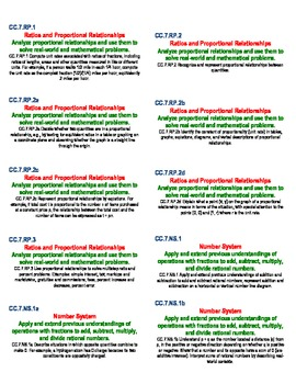 Common Core 7th Grade Math Standards- Printable Labels