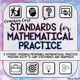 Common Core 8 Math Practices Posters