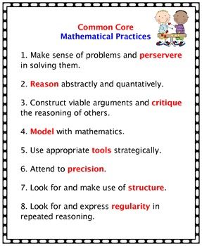 Common Core 8 Mathematical Practices Poster