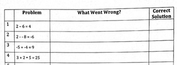 Common Core 8th Grade Common Mistakes - What Went Wrong?
