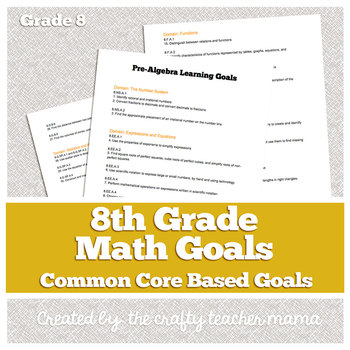 Common Core Standards: 8th Grade Math Learning Goals (like I Can statements)