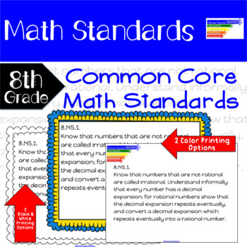 Common Core 8th Grade Math Standards: Class Display Posters