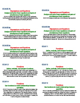 Common Core 8th Grade Math Standards- Printable Labels