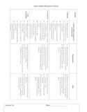 Common Core 8th Grade Math Writing Prompts