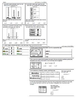 Common Core AMSTI Math Investigations Unit 4 tests
