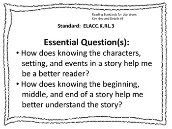 Common Core AND Essential Questions posters KINDERGARTEN w/BLACKLINE BORDERS