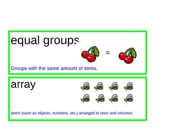 Common Core Academic Math Vocabulary