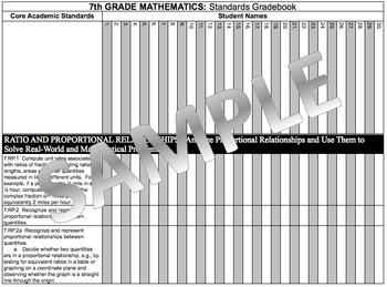 Common Core Academic Standards Gradebook 7th Grade Math