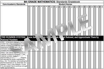 Common Core Academic Standards Gradebook 8th Grade Math