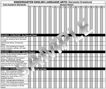 Common Core Academic Standards Gradebook Kindergarten English/Language Arts