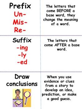 Common Core Academic Vocabulary Cards K-3