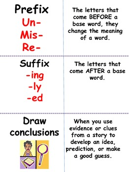 Common Core Academic Vocabulary Cards K-3