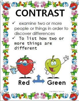 Common Core Academic Vocabulary Posters