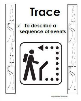 Common Core Academic Vocabulary Posters Tier 2 Set 2