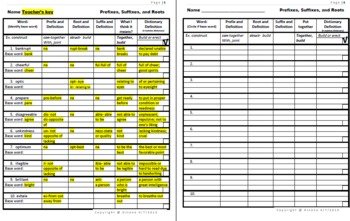 """Common Core Activities:  """"Prefixes, Suffixes, and Roots...Oh My"""""""