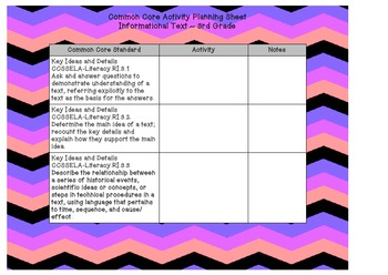 Common Core Activity Planning Sheets~ELA/ Informational Text (section) 3rd Grade