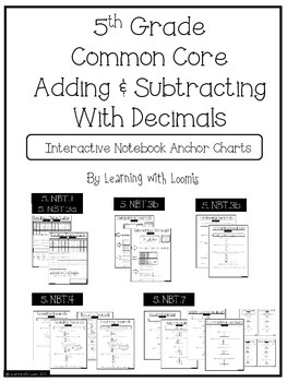 Common Core Adding and Subtracting Decimals Unit Anchor Charts