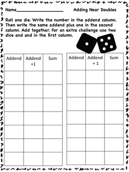 Common Core Addition Math Strategies