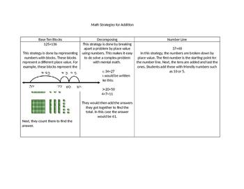 Common Core Addition Parent Information Sheet
