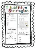 Common Core Addition Strategies Poster