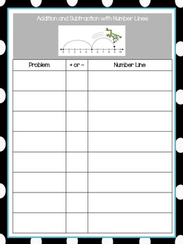 Common Core Addition & Subtraction with Tens Frames and Number Lines