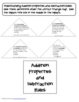 Common Core Addition and Subtraction Lapbook