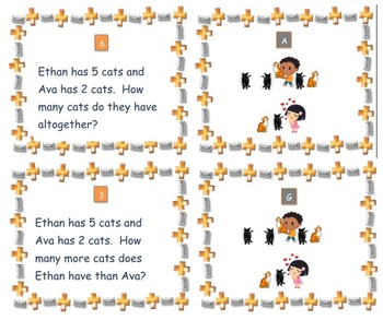 Common Core Addition and Subtraction Word Problem BUNDLE (single digits w/pics)