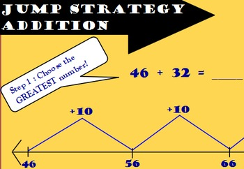 Common Core Addition and Subtration Flipchart