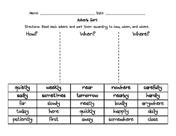 Common Core Adverb Activities