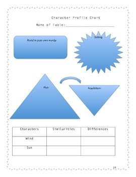 Common Core- Aesop's Fable Comprehension Packet