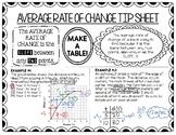 Common Core Algebra 1: Average Rate of Change Tip Sheet