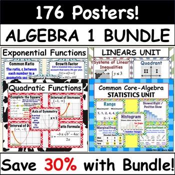Common Core Algebra 1 POSTERS - BUNDLE PRICE!