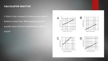 Common Core Algebra 1/Integrated 1 Practice Test #1 Power Point Slides