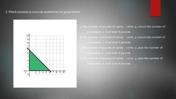 Common Core Algebra 1/Integrated 1 Practice Test #2 Power Point Slides