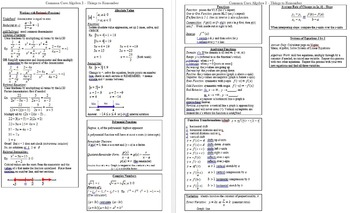 Common Core Algebra 2: All You Need to Know Reference Sheet