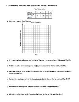 Common Core Algebra End of Module 2 Review Packet