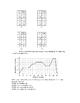 Common Core Algebra Midterm
