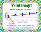 Common Core Algebra - Statistics Unit: Describing Data POSTERS
