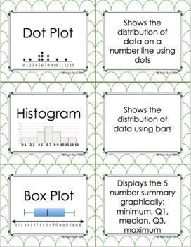 Common Core Algebra - Statistics Unit: Describing Data VOCABULARY ACTIVITIES