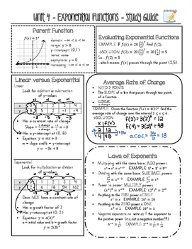 Common Core Algebra Study Guide: Exponential Functions - N