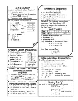 Common Core Algebra Study Guide: Linear Functions - NYS Regents