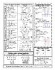 Common Core Algebra Study Guide: Quadratic Functions - NYS Regents