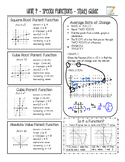 Common Core Algebra Study Guide: Speical Functions - NYS Regents