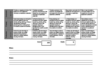 Common Core Aligned 11-12th grade Expository Writing Rubric