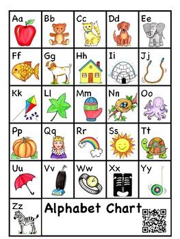 Common Core Aligned Alphabet Anchor Charts