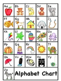 Alphabet Anchor Charts- WITH QR CODE THAT LINKS TO PRACTICE VIDEO