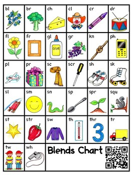 Common Core Aligned Anchor Chart for Blends and Digraphs