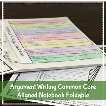 argumentative essay lesson plan common core Help us improve tell us how the curriculum is working in your classroom and send us corrections or suggestions for improving it leave feedback.