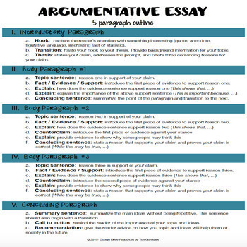 Common Core 6 Traits Argumentative Writing Rubrics - 6, 7, 8 {Google Resource}