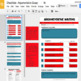 Common Core 6 Traits Argumentative Writing Rubrics - 6, 7, 8 {Google Resource}